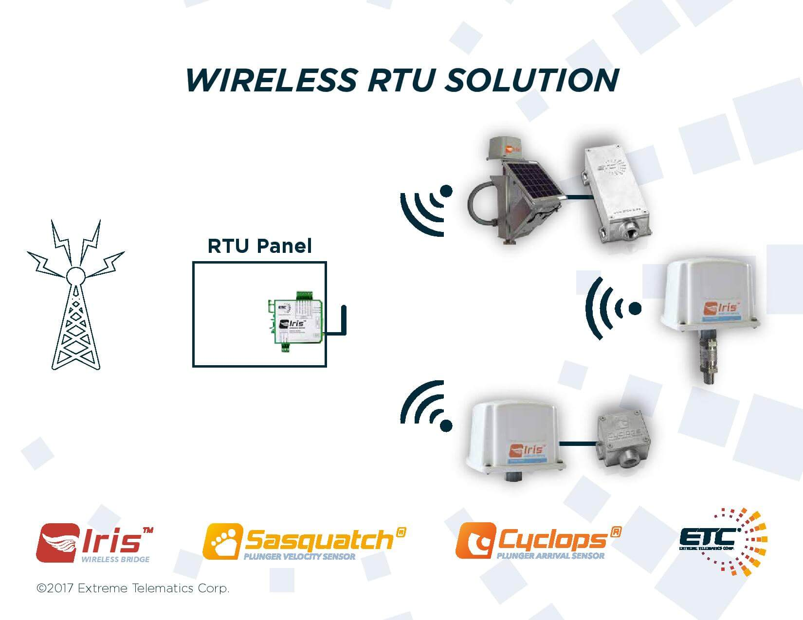 network wireless solutions nc     gogofinder com
