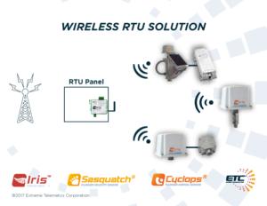 ETC wireless sensor network